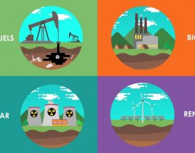 Renewable energy and ecology